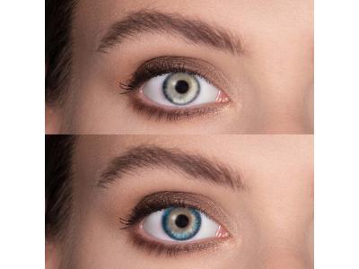 TopVue Color - Turquoise - nedioptrické (2čočky)