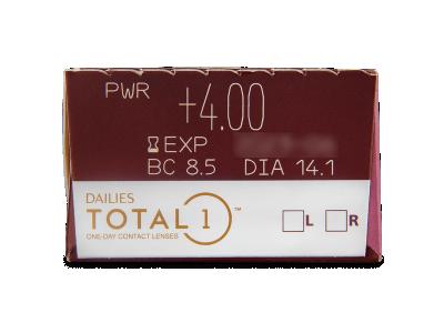 Dailies TOTAL1 (30čoček) - Náhled parametrů čoček